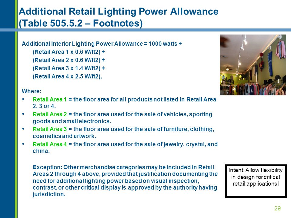 Additional Retail Lighting Power Allowance (Table 505.5.2 – Footnotes)