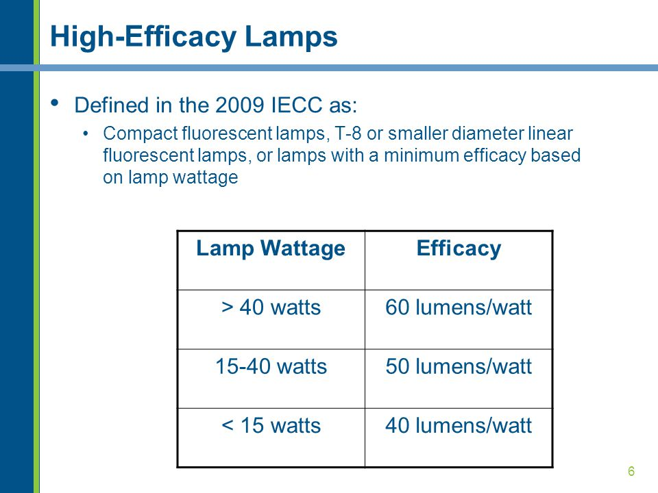 High-Efficacy Lamps Defined in the 2009 IECC as: Lamp Wattage Efficacy