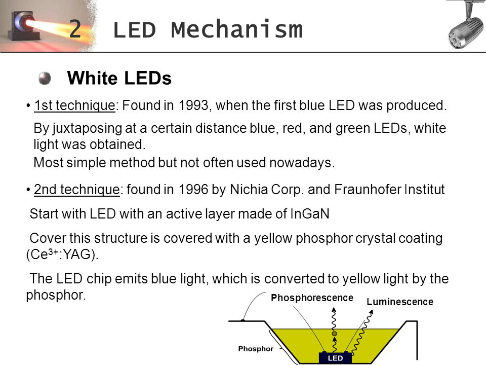 2 LED Mechanism White LEDs