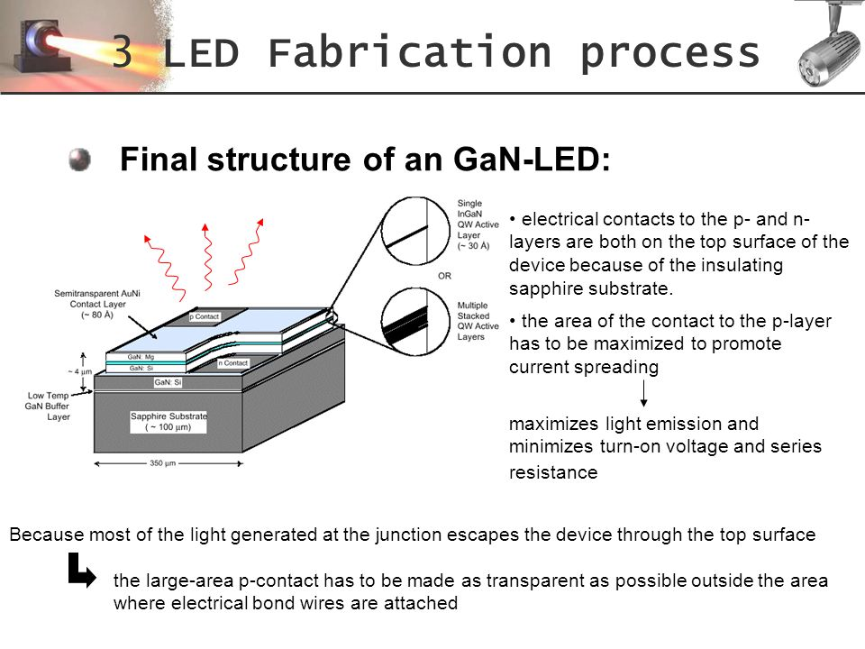 3 LED Fabrication process