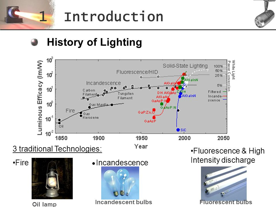 1 Introduction History of Lighting 3 traditional Technologies: