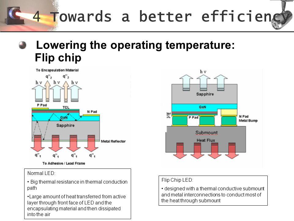 4 Towards a better efficiency