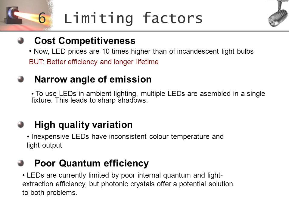 6 Limiting factors Cost Competitiveness Narrow angle of emission