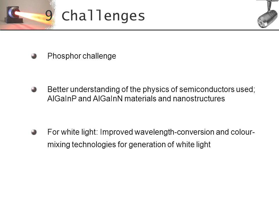 9 Challenges Phosphor challenge