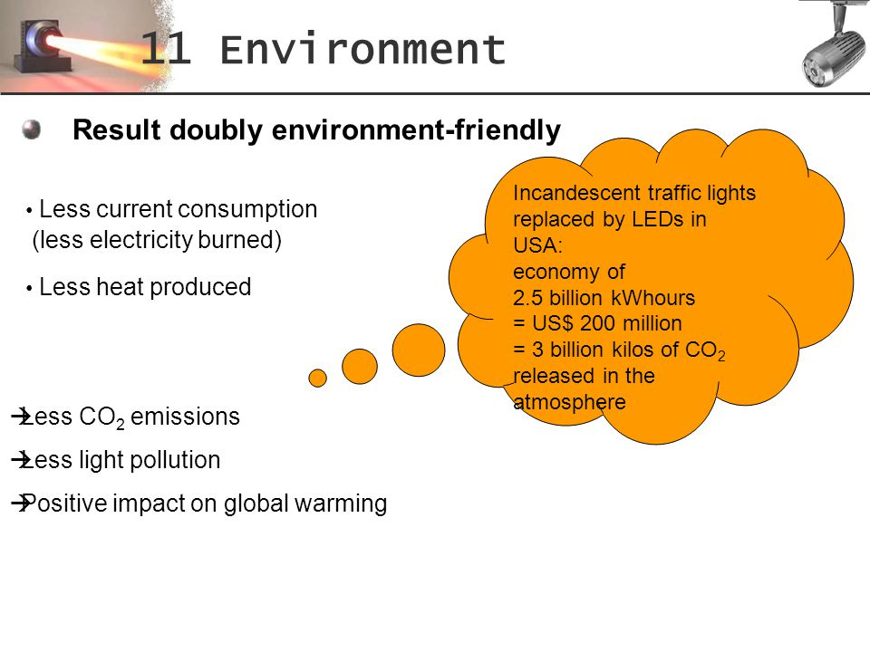 11 Environment Result doubly environment-friendly