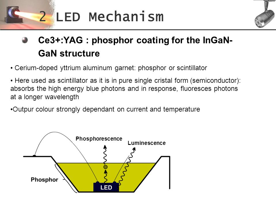 2 LED Mechanism Ce3+:YAG : phosphor coating for the InGaN-GaN structure. Cerium-doped yttrium aluminum garnet: phosphor or scintillator.