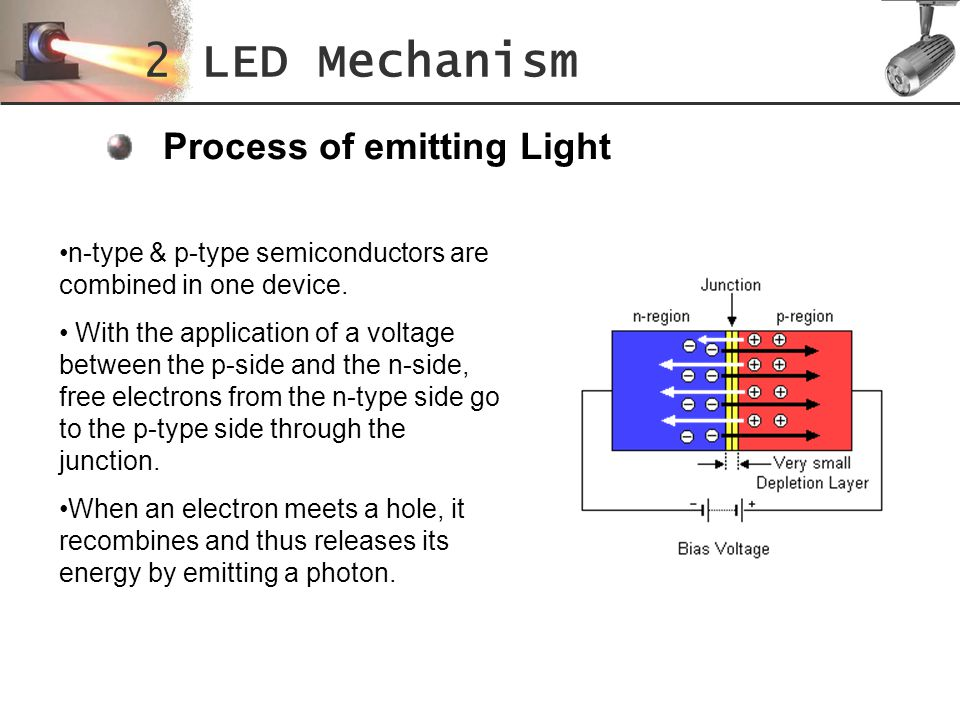 2 LED Mechanism Process of emitting Light