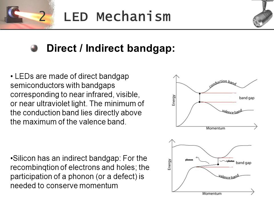 2 LED Mechanism Direct / Indirect bandgap: