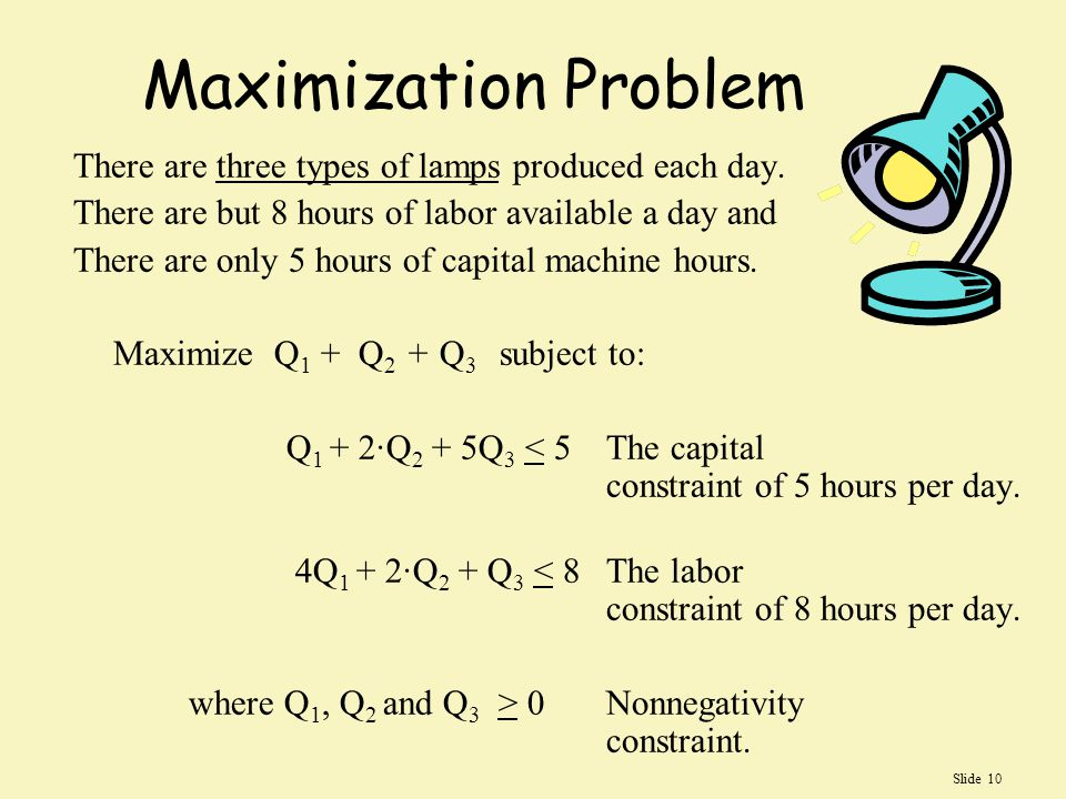 Maximization Problem There are three types of lamps produced each day.