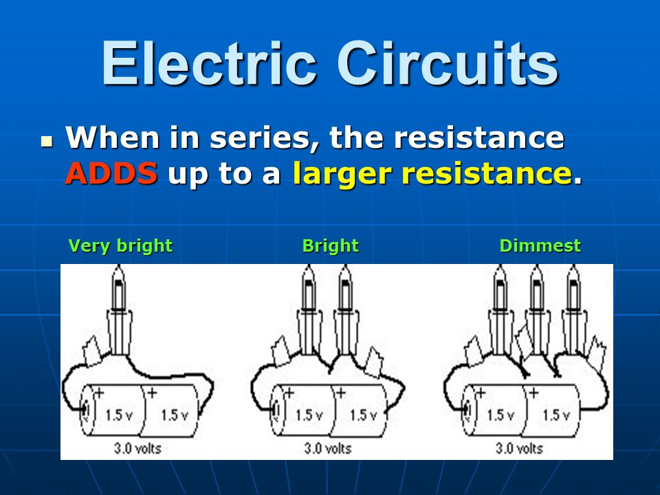Electric Circuits When in series, the resistance ADDS up to a larger resistance.
