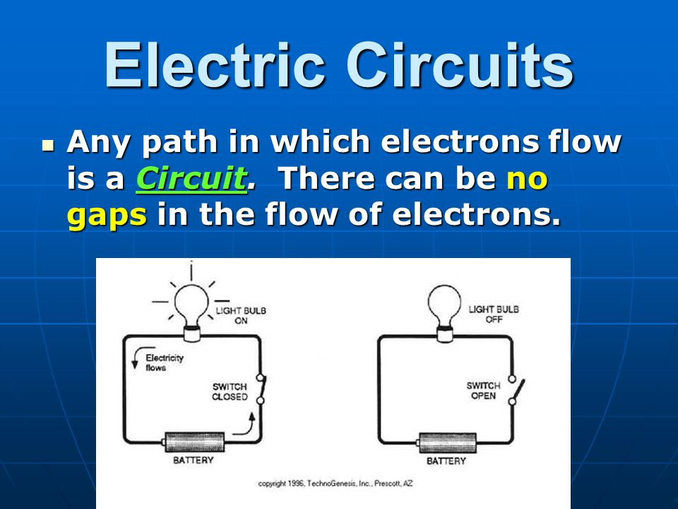 Electric Circuits Any path in which electrons flow is a Circuit.