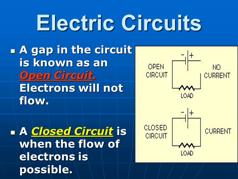 Electric Circuits A gap in the circuit is known as an Open Circuit. Electrons will not flow.