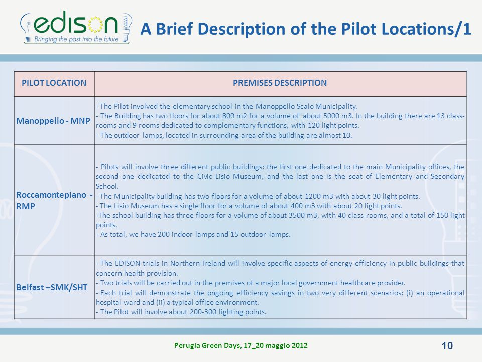 A Brief Description of the Pilot Locations/1