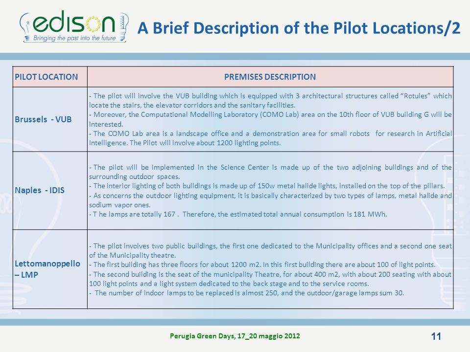 A Brief Description of the Pilot Locations/2
