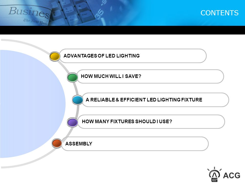CONTENTS ADVANTAGES OF LED LIGHTING HOW MUCH WILL I SAVE