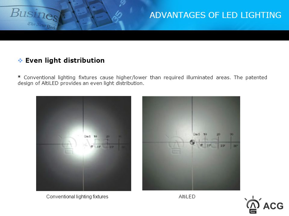 ADVANTAGES OF LED LIGHTING