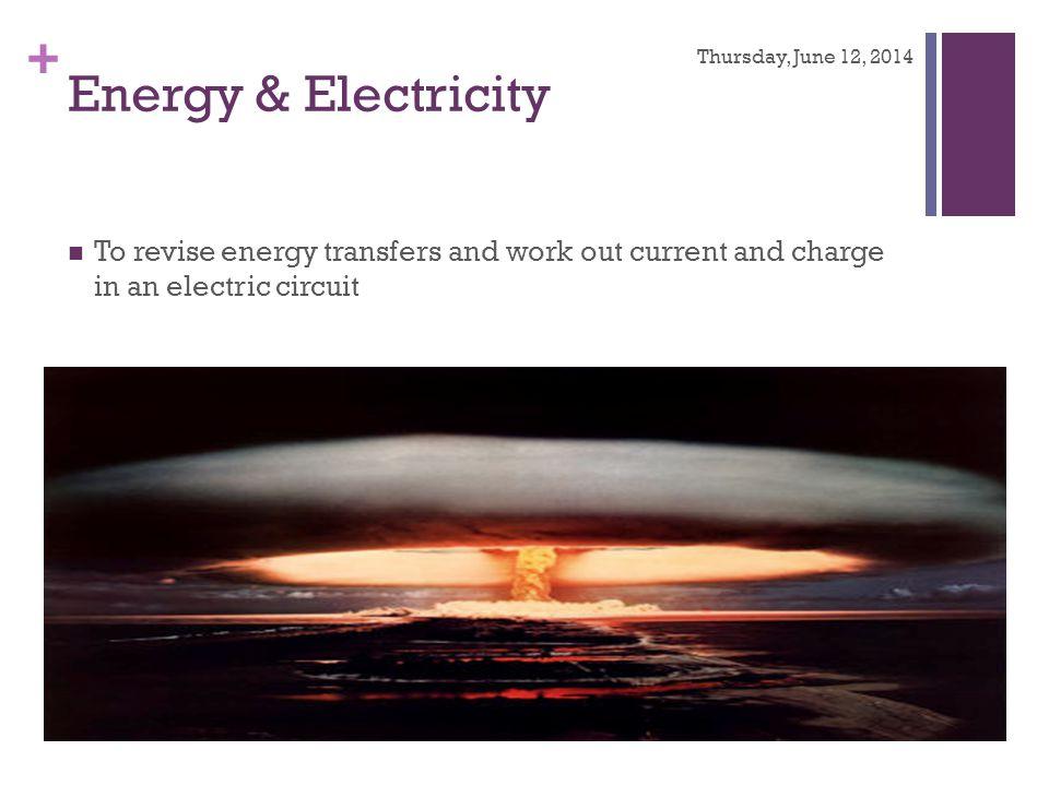 Saturday, April 01, 2017 Energy & Electricity.