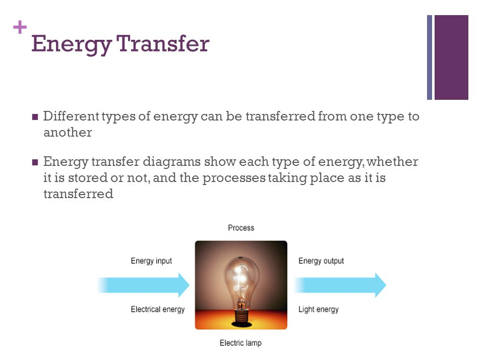 Energy Transfer Different types of energy can be transferred from one type to another.
