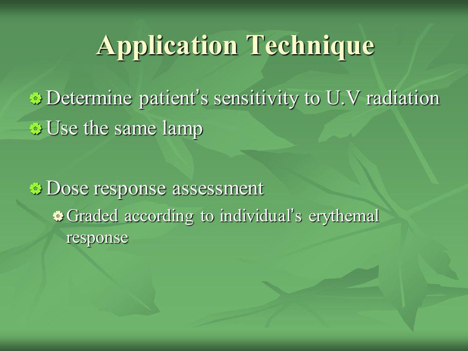 Application Technique