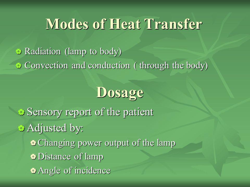 Modes of Heat Transfer Dosage