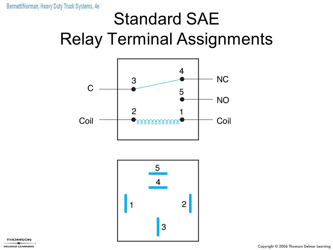 Standard SAE Relay Terminal Assignments