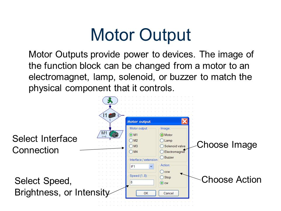 RoboPro Gateway To Technology® Unit 2 – Lesson 2.3 – Automated Systems. Motor Output.