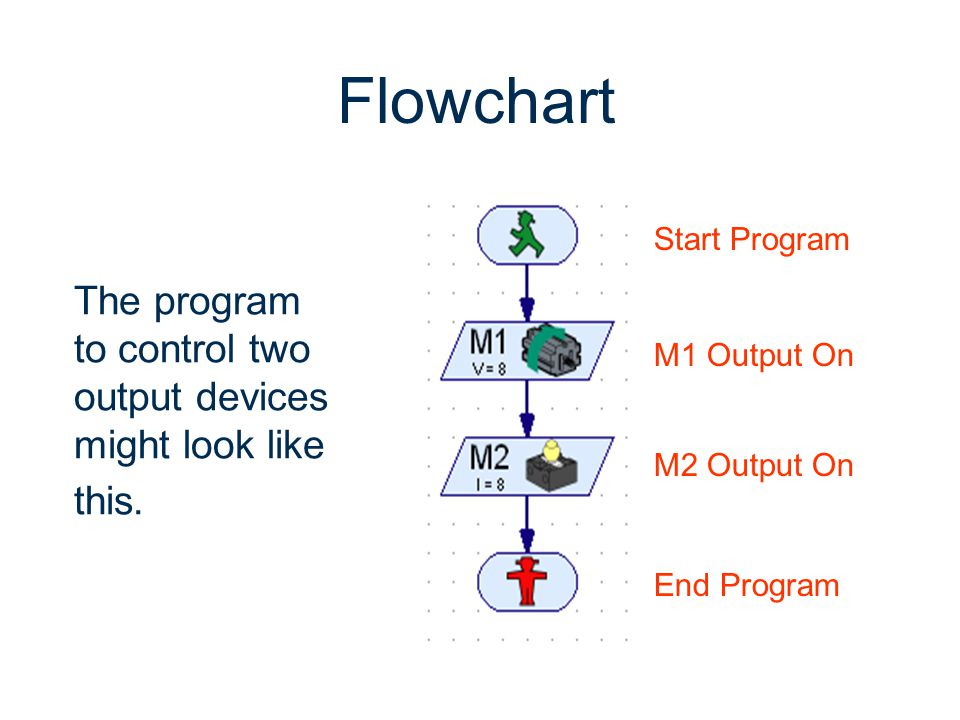 The program to control two output devices might look like this.