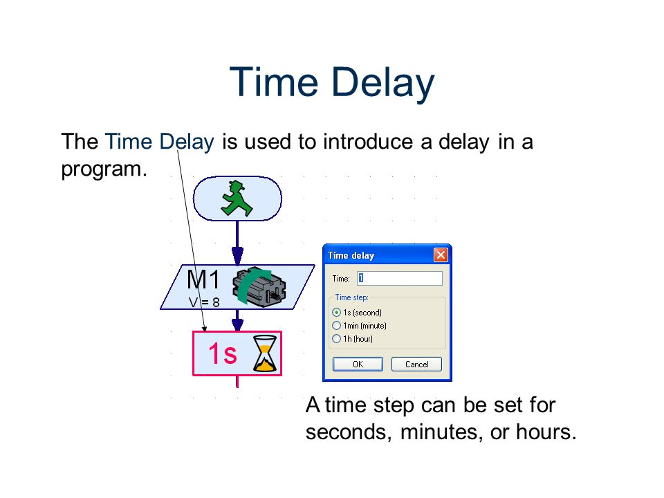 Time Delay The Time Delay is used to introduce a delay in a program.