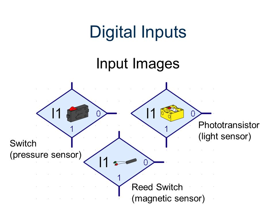 Digital Inputs Input Images Phototransistor (light sensor) Switch