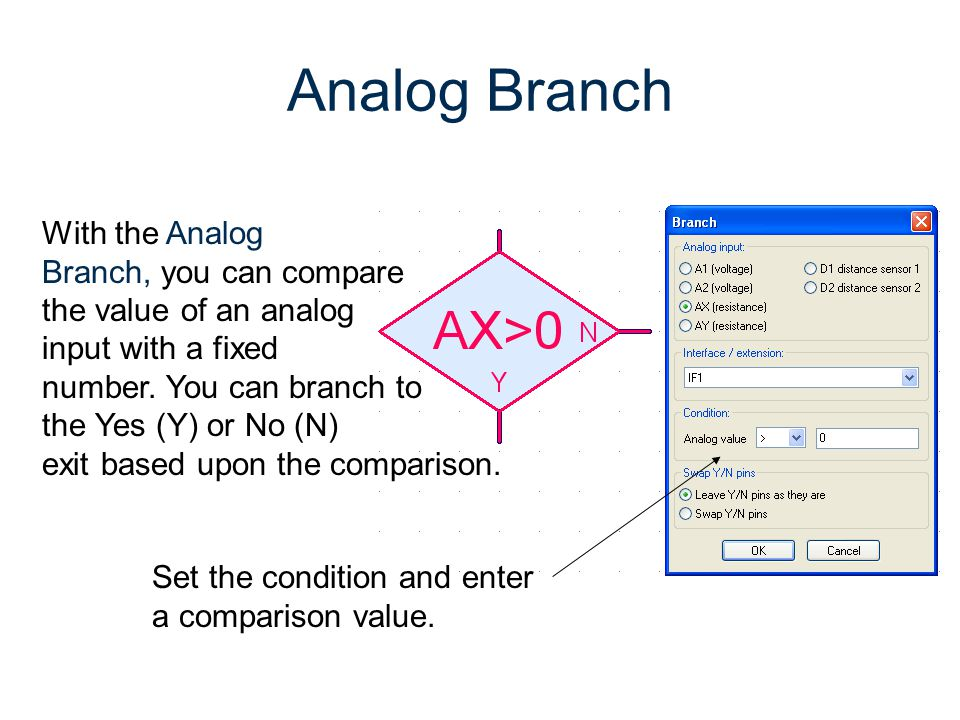 Analog Branch With the Analog Branch, you can compare