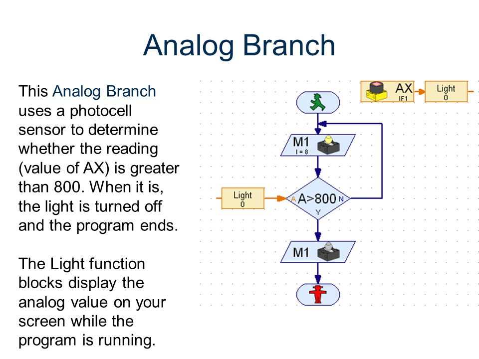 Analog Branch This Analog Branch uses a photocell sensor to determine