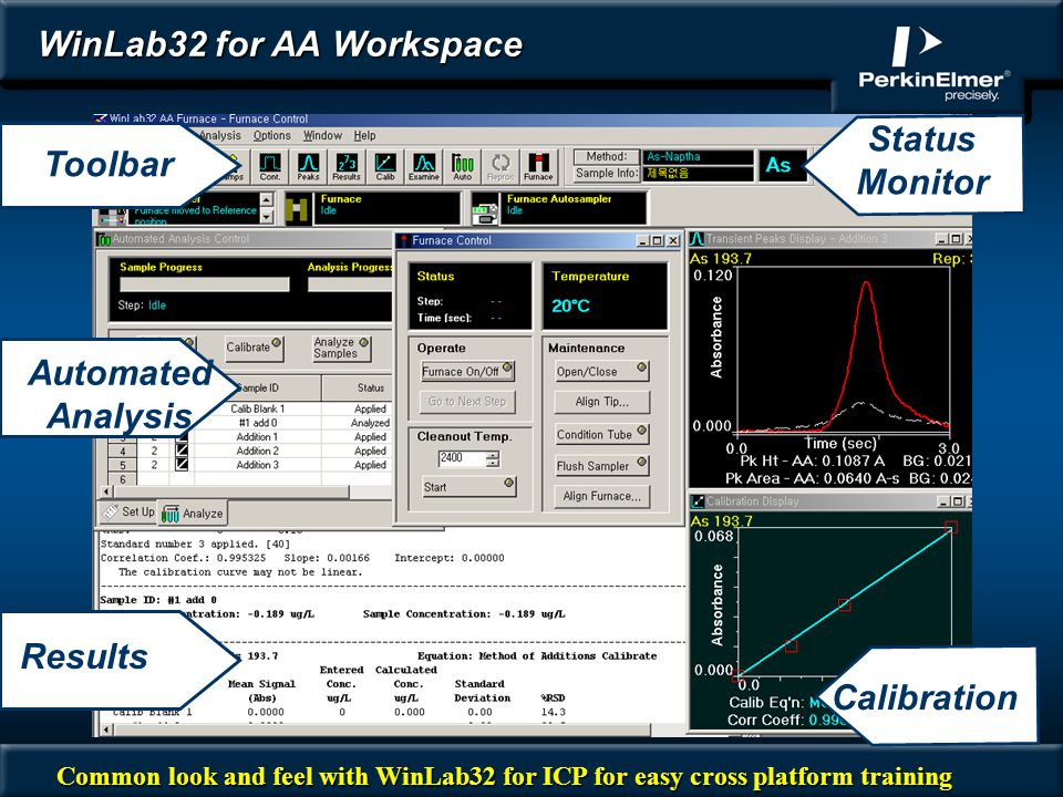 WinLab32 for AA Workspace