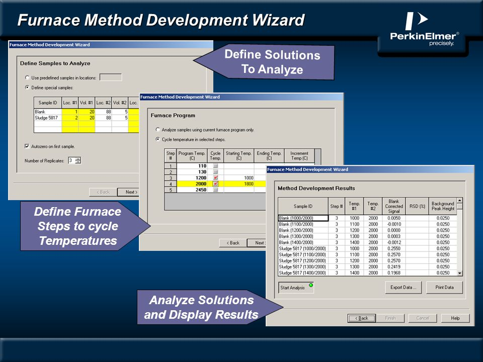 Furnace Method Development Wizard