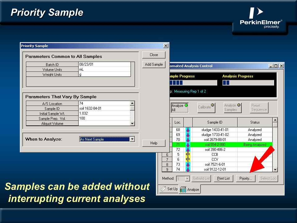 Samples can be added without interrupting current analyses