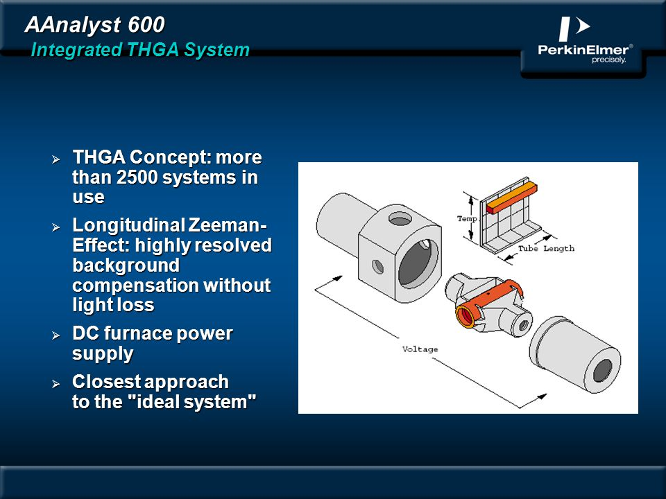 AAnalyst 600 Integrated THGA System