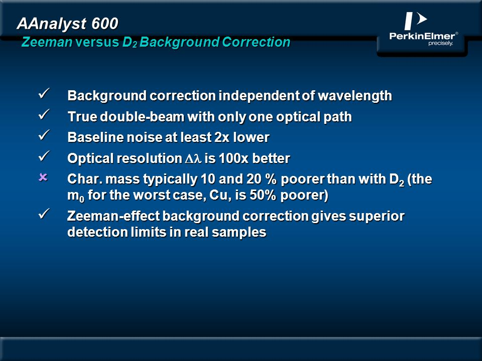 AAnalyst 600 Zeeman versus D2 Background Correction