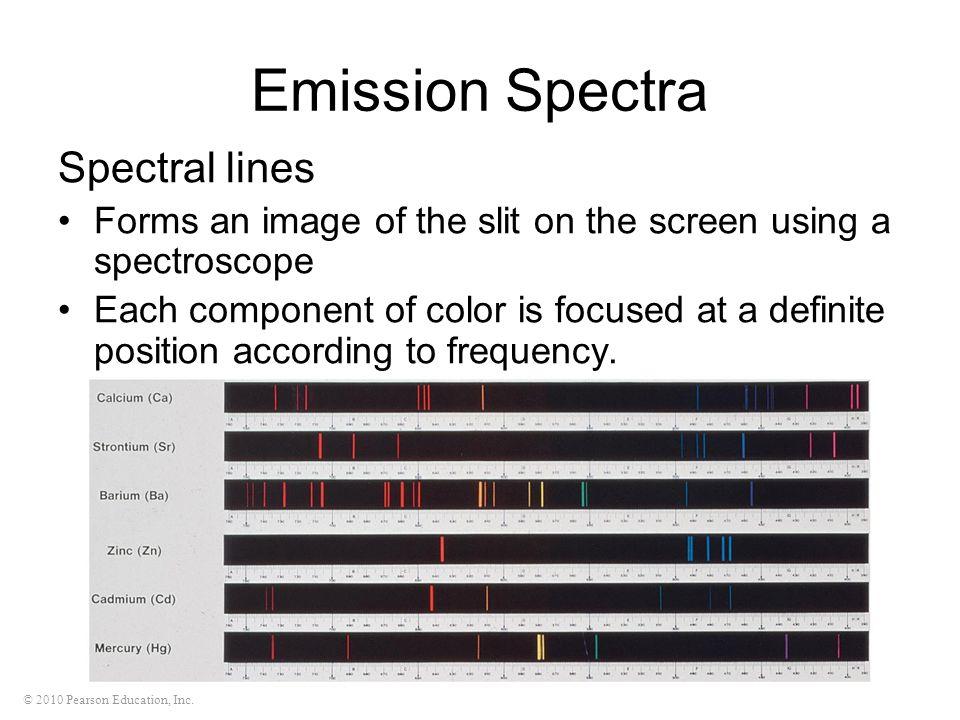 Emission Spectra Spectral lines