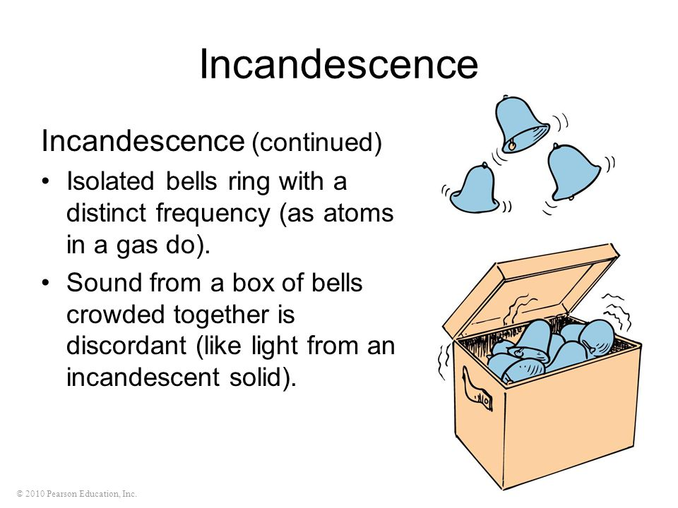 Incandescence Incandescence (continued)