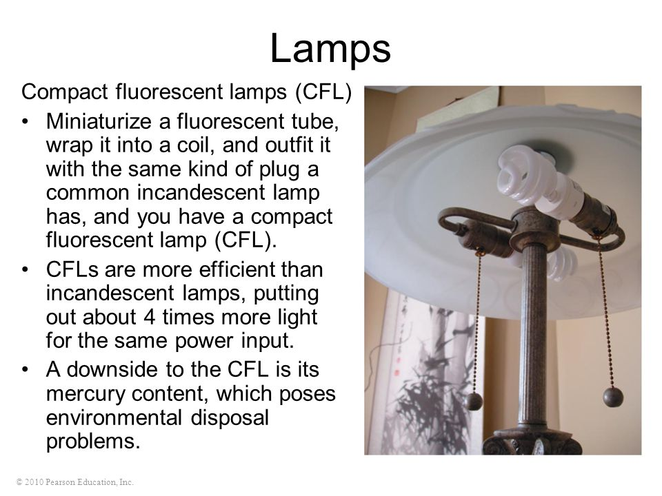 Lamps Compact fluorescent lamps (CFL)