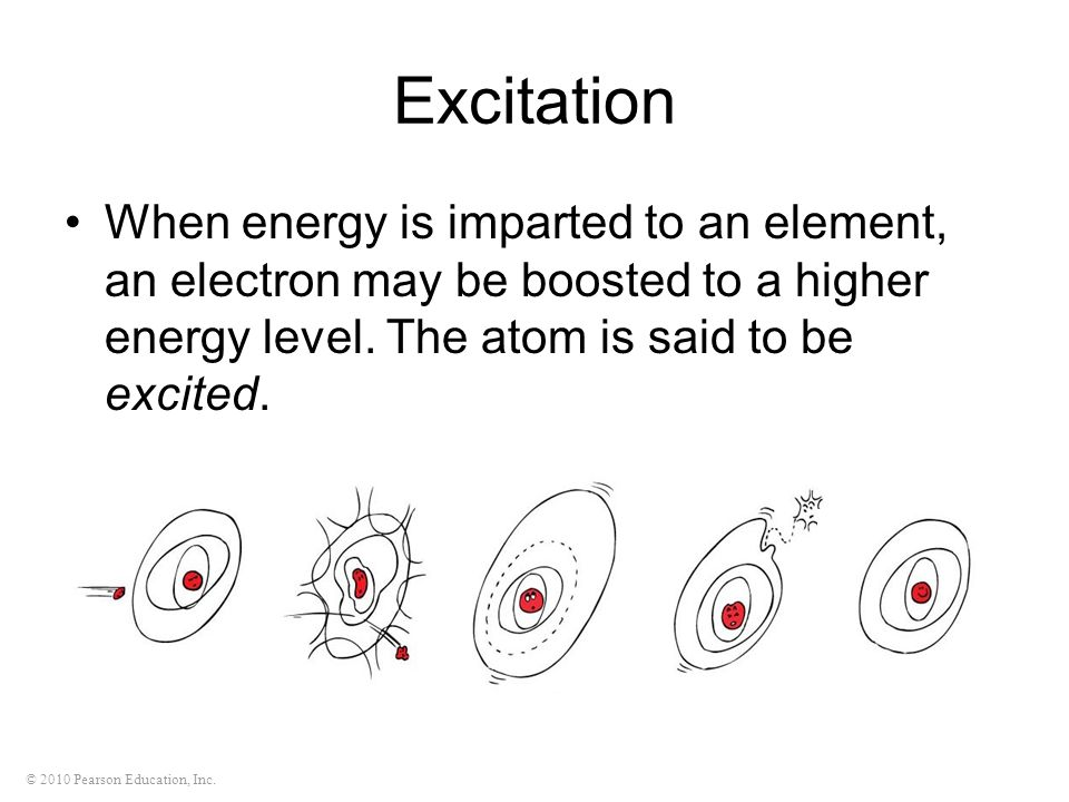 Excitation When energy is imparted to an element, an electron may be boosted to a higher energy level.