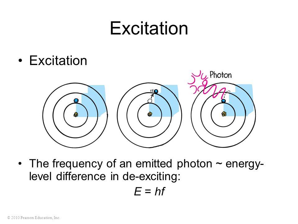 Excitation Excitation