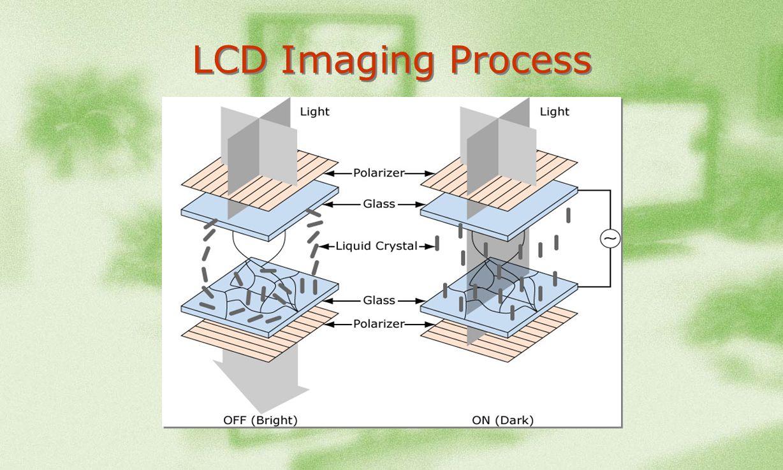 LCD Imaging Process