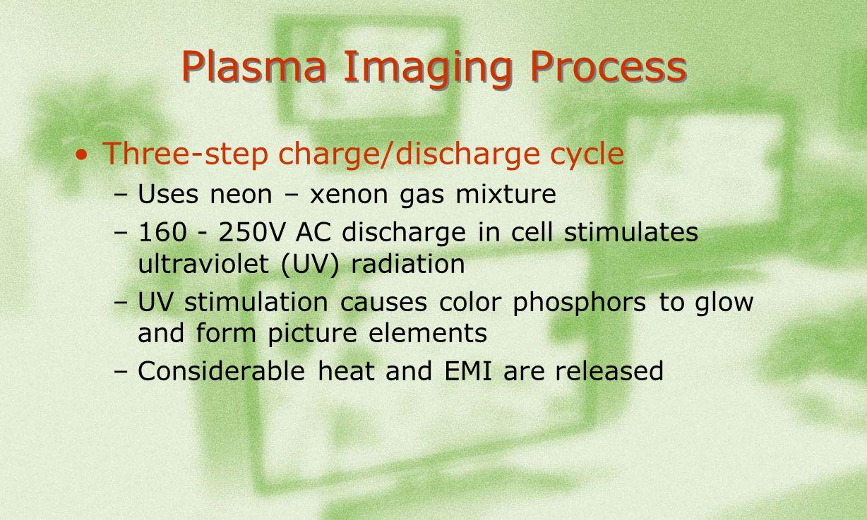 Plasma Imaging Process