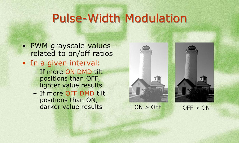 Pulse-Width Modulation