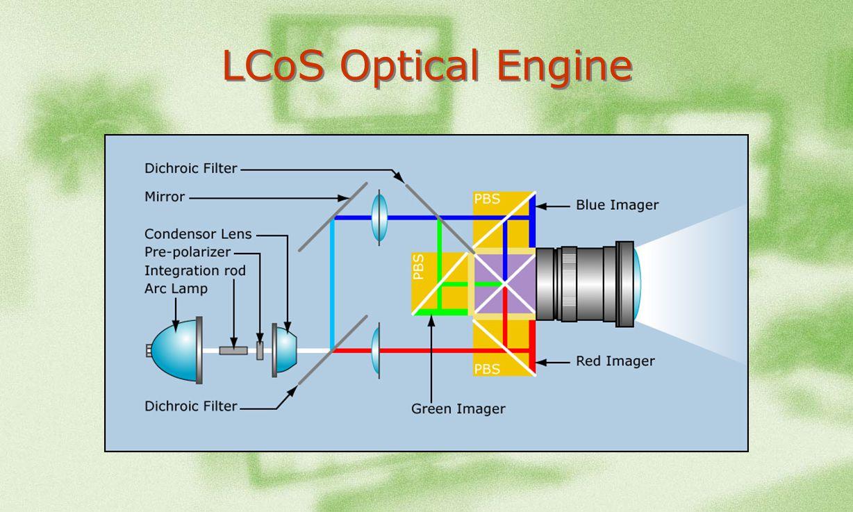 LCoS Optical Engine
