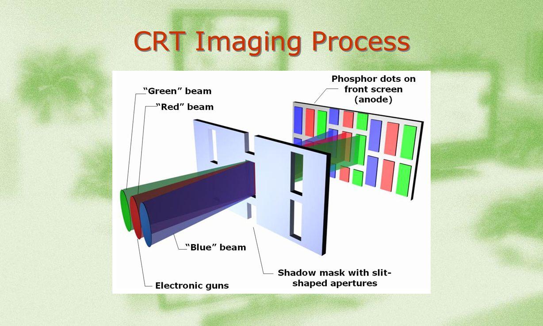 CRT Imaging Process