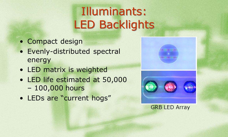 Illuminants: LED Backlights