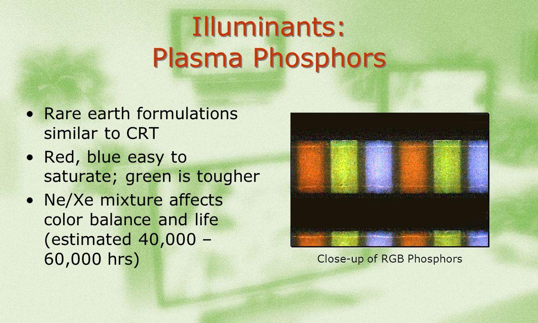Illuminants: Plasma Phosphors