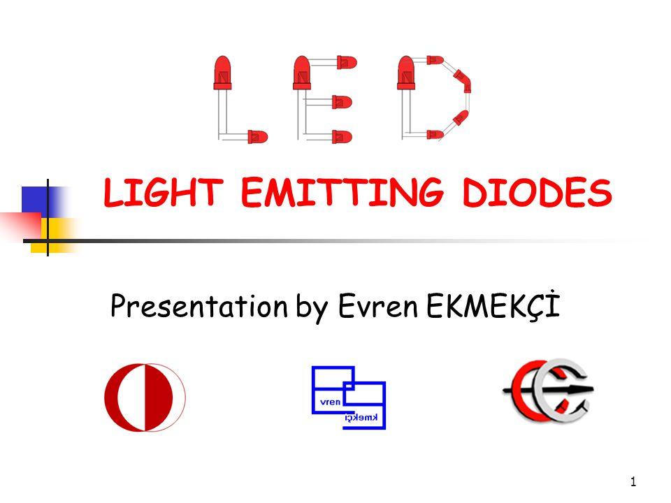 Presentation by Evren EKMEKÇİ