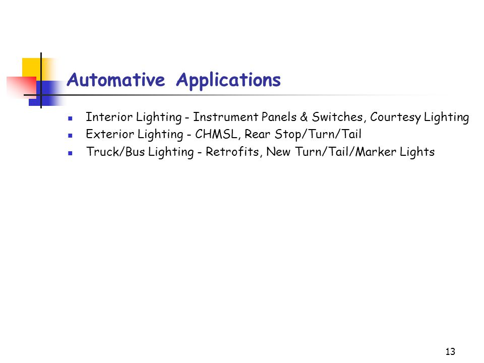 Automative Applications